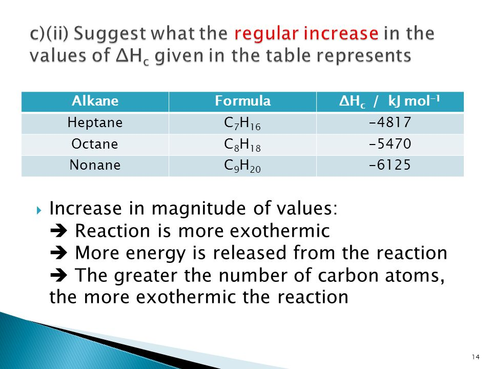  Increase in magnitude of values:  Reaction is more exothermic  More energy is released from the reaction  The greater the number of carbon atoms,