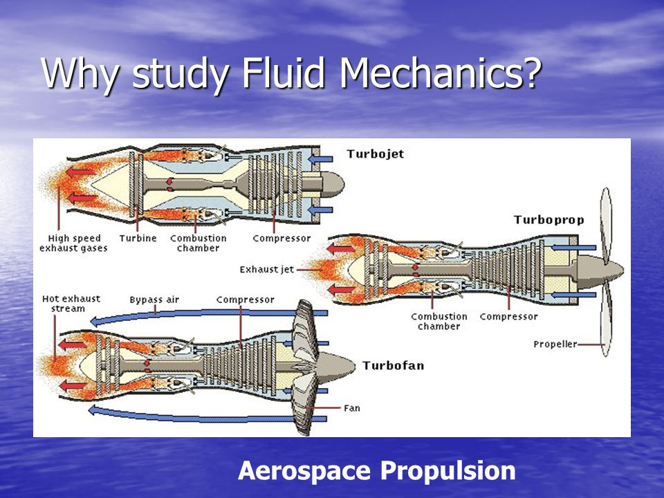 Why study Fluid Mechanics Aerospace Propulsion
