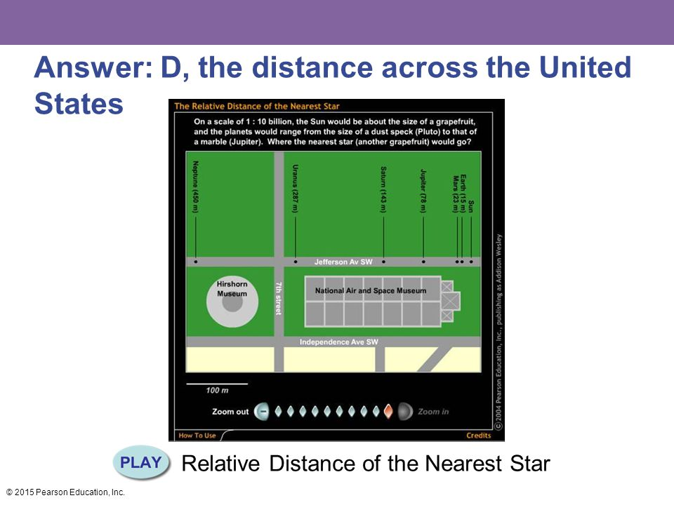 Answer: D, the distance across the United States Relative Distance of the Nearest Star © 2015 Pearson Education, Inc.