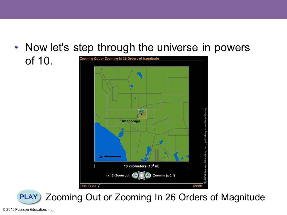 Now let s step through the universe in powers of 10.