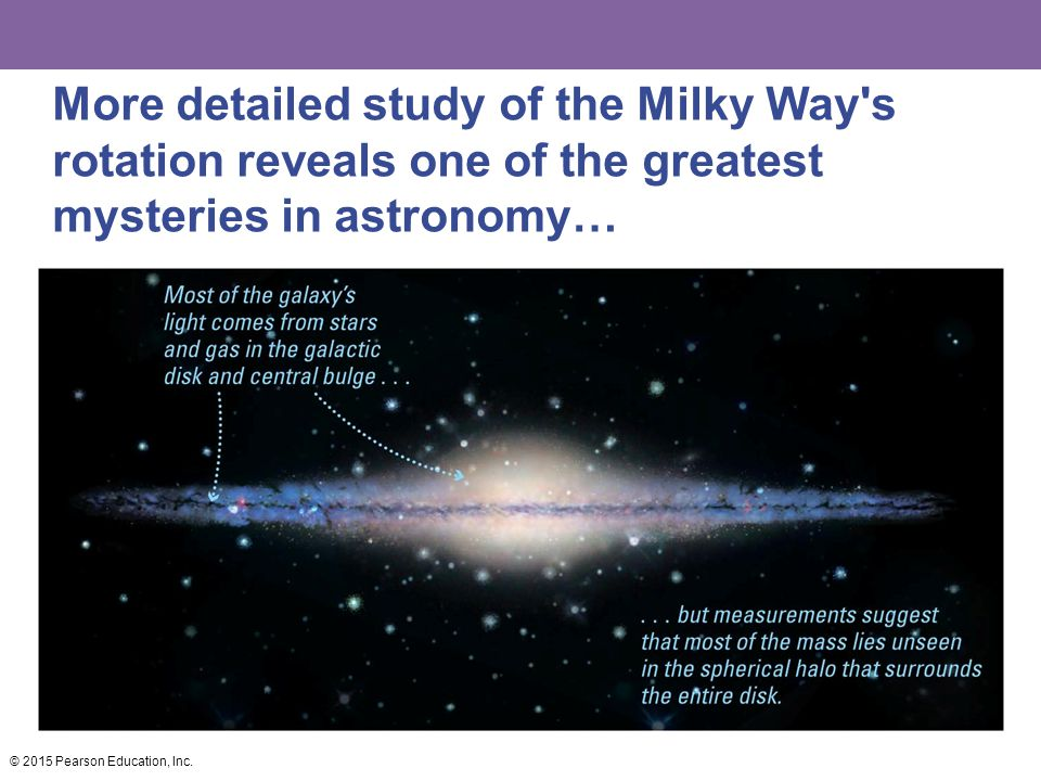 More detailed study of the Milky Way s rotation reveals one of the greatest mysteries in astronomy… © 2015 Pearson Education, Inc.