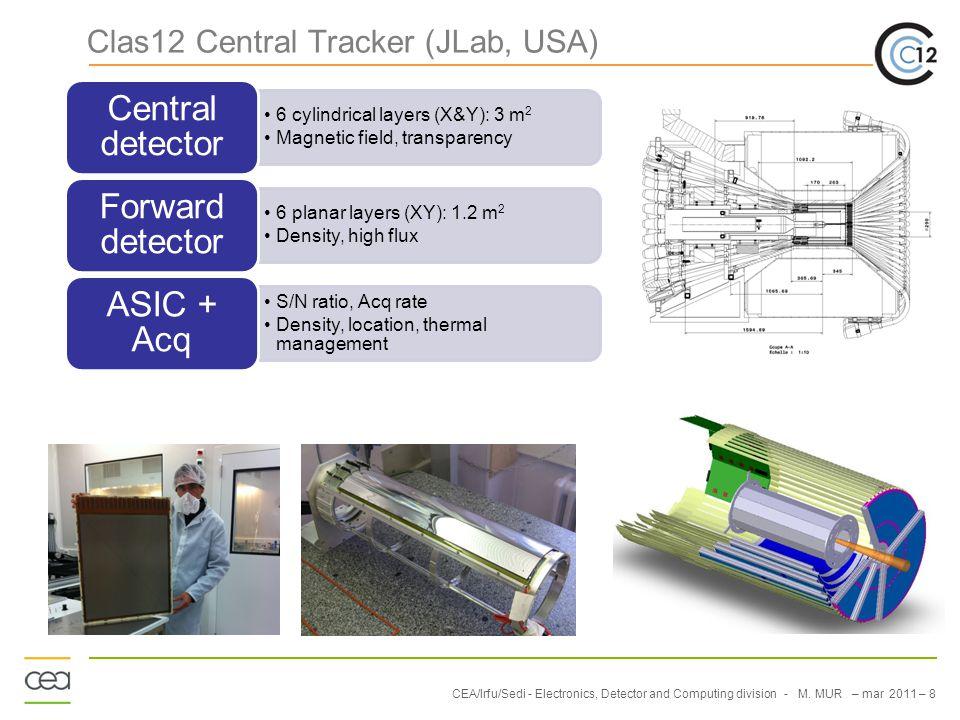 CEA/Irfu/Sedi - Electronics, Detector and Computing division - M.