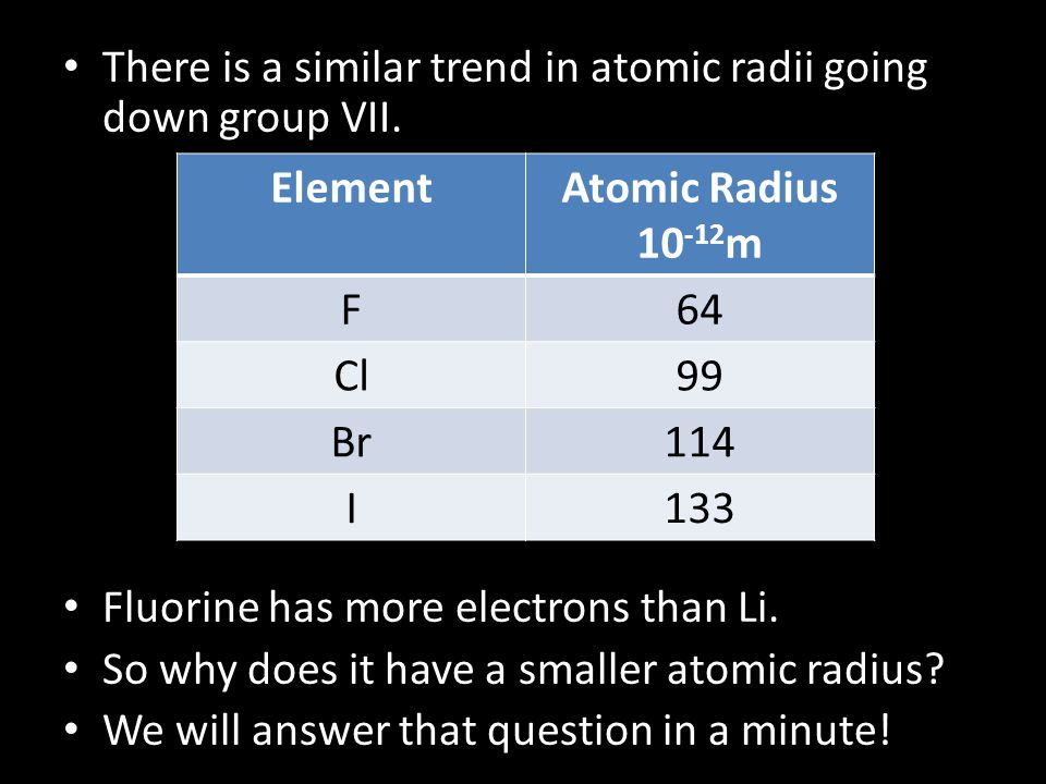 There is a similar trend in atomic radii going down group VII.