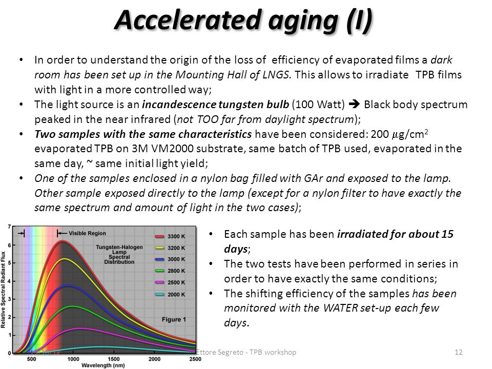 Accelerated aging (I) In order to understand the origin of the loss of efficiency of evaporated films a dark room has been set up in the Mounting Hall