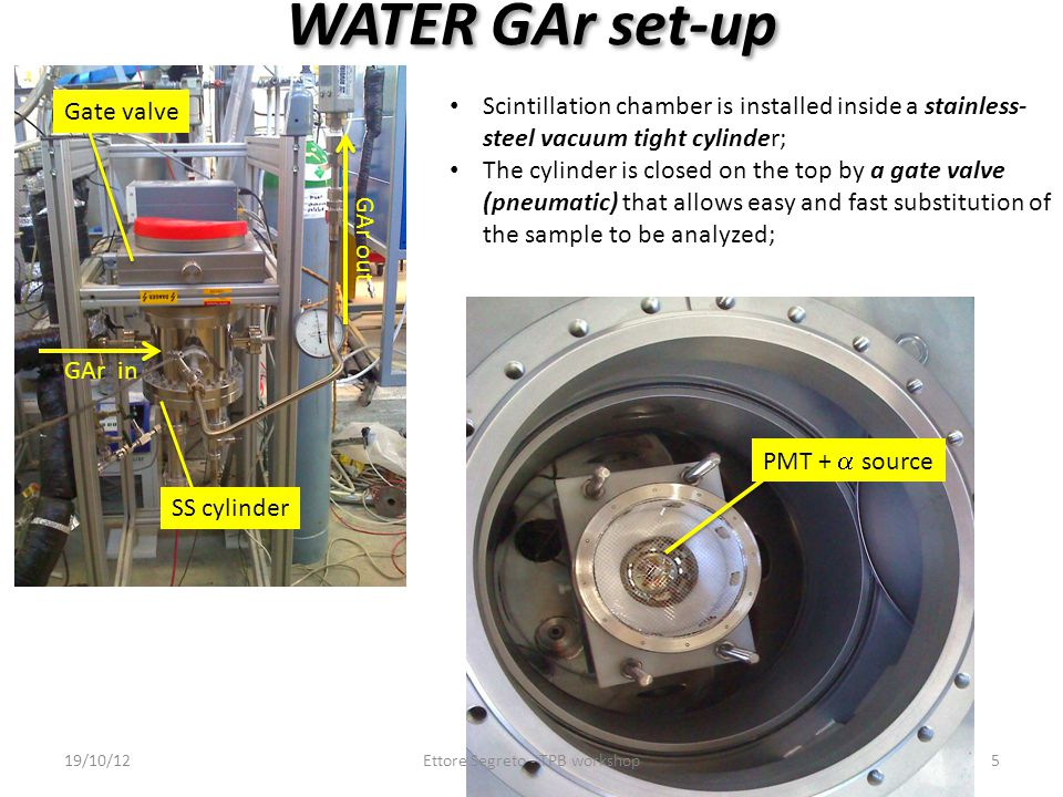 WATER GAr set-up Scintillation chamber is installed inside a stainless- steel vacuum tight cylinder; The cylinder is closed on the top by a gate valve (pneumatic) that allows easy and fast substitution of the sample to be analyzed; SS cylinder Gate valve GAr in GAr out PMT +  source 19/10/12Ettore Segreto - TPB workshop5