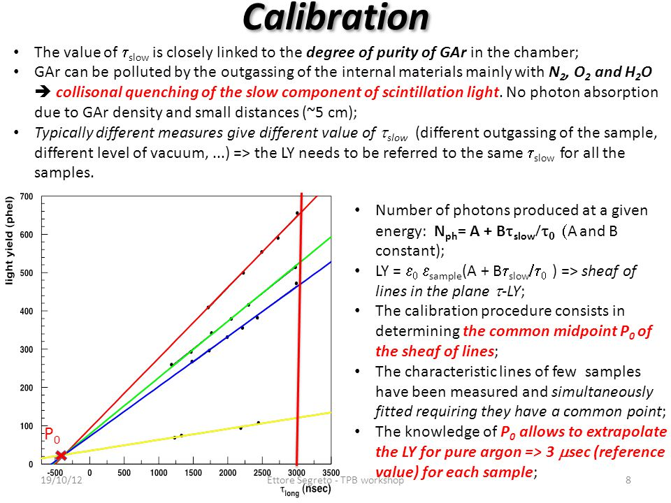 Calibration The value of  slow is closely linked to the degree of purity of GAr in the chamber; GAr can be polluted by the outgassing of the internal materials mainly with N 2, O 2 and H 2 O  collisonal quenching of the slow component of scintillation light.