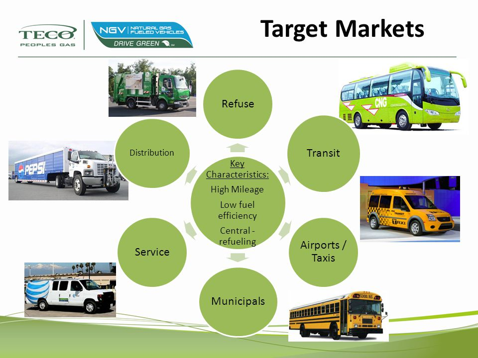Target Markets Key Characteristics: High Mileage Low fuel efficiency Central - refueling Refuse Transit Airports / Taxis MunicipalsService Distribution