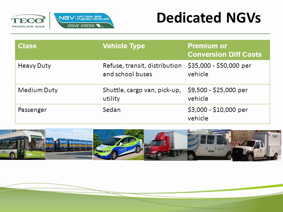 Dedicated NGVs ClassVehicle TypePremium or Conversion Diff Costs Heavy DutyRefuse, transit, distribution and school buses $35,000 - $50,000 per vehicle Medium DutyShuttle, cargo van, pick-up, utility $9,500 - $25,000 per vehicle PassengerSedan$3,000 - $10,000 per vehicle