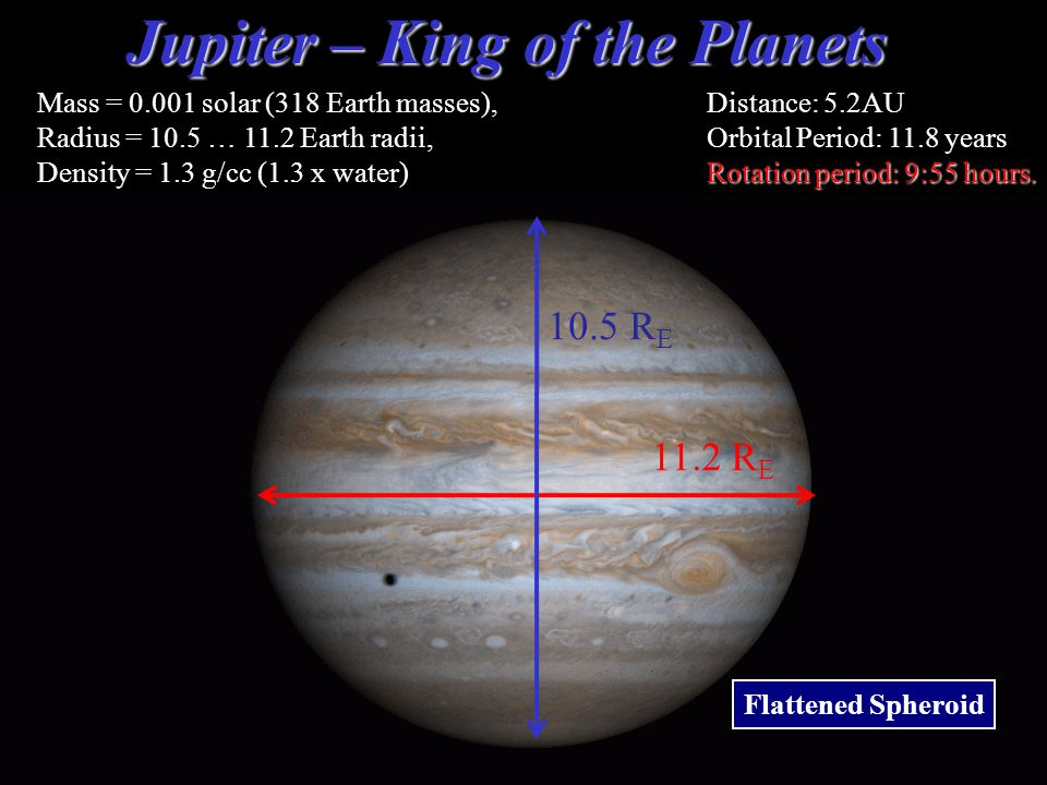 Comparison of Sun's and Jupiter's composition (as measured by the Galileo Probe) Jupiter Sun Jupiter Sun No solid surface and consists mostly of H & He.
