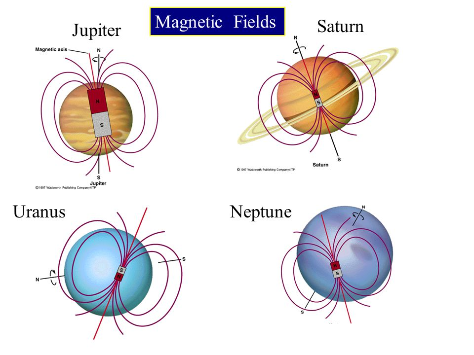 © 2005 Pearson Education Inc., publishing as Addison- Wesley Auroral Zones The high energy particles come down the magnetic field lines and hit the atmosphere near the poles, causing the gases to glow.