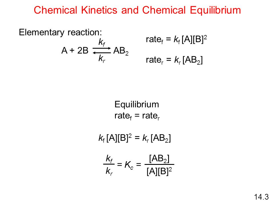 14.3 Chemical Kinetics and Chemical Equilibrium A + 2B AB 2 kfkf krkr rate f = k f [A][B] 2 rate r = k r [AB 2 ] Equilibrium rate f = rate r k f [A][B] 2 = k r [AB 2 ] kfkf krkr [AB 2 ] [A][B] 2 =K c = Elementary reaction:
