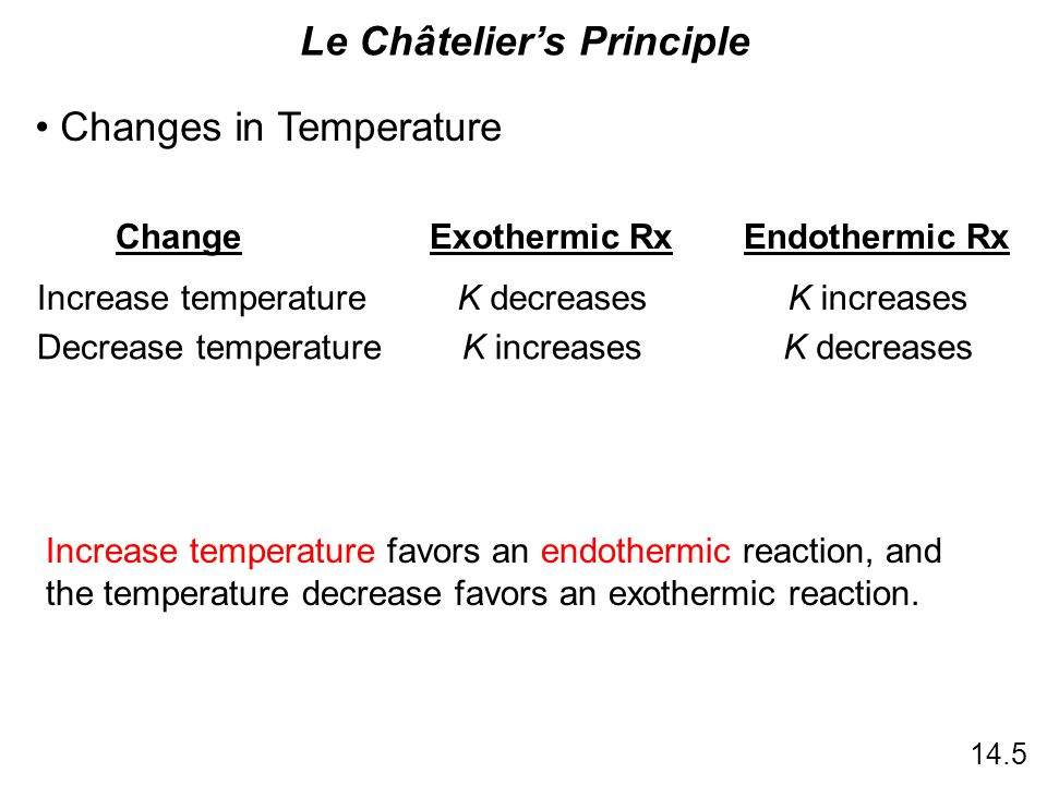 Le Châtelier's Principle Changes in Temperature ChangeExothermic Rx Increase temperatureK decreases Decrease temperatureK increases Endothermic Rx K increases K decreases 14.5 Increase temperature favors an endothermic reaction, and the temperature decrease favors an exothermic reaction.
