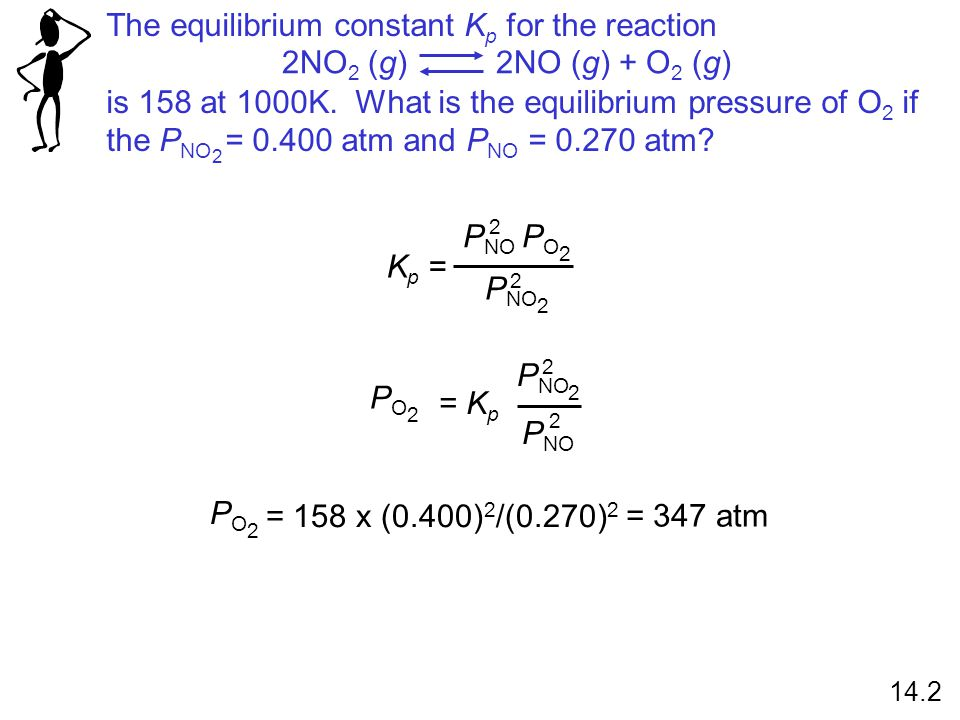 The equilibrium constant K p for the reaction is 158 at 1000K. What is the equilibrium pressure of O 2 if the P NO = 0.400 atm and P NO = 0.270 atm? 2