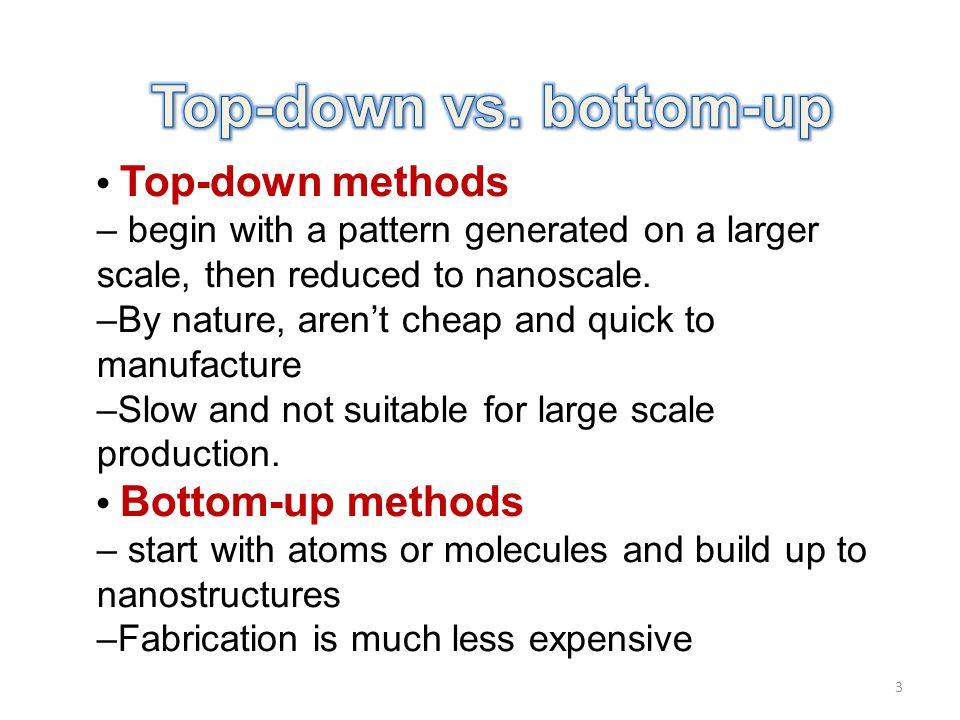 24 Bottom up method of Atomic Layer deposition (ALD) 1.