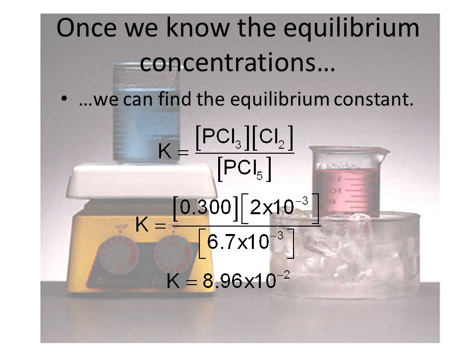 Once we know the equilibrium concentrations… …we can find the equilibrium constant.