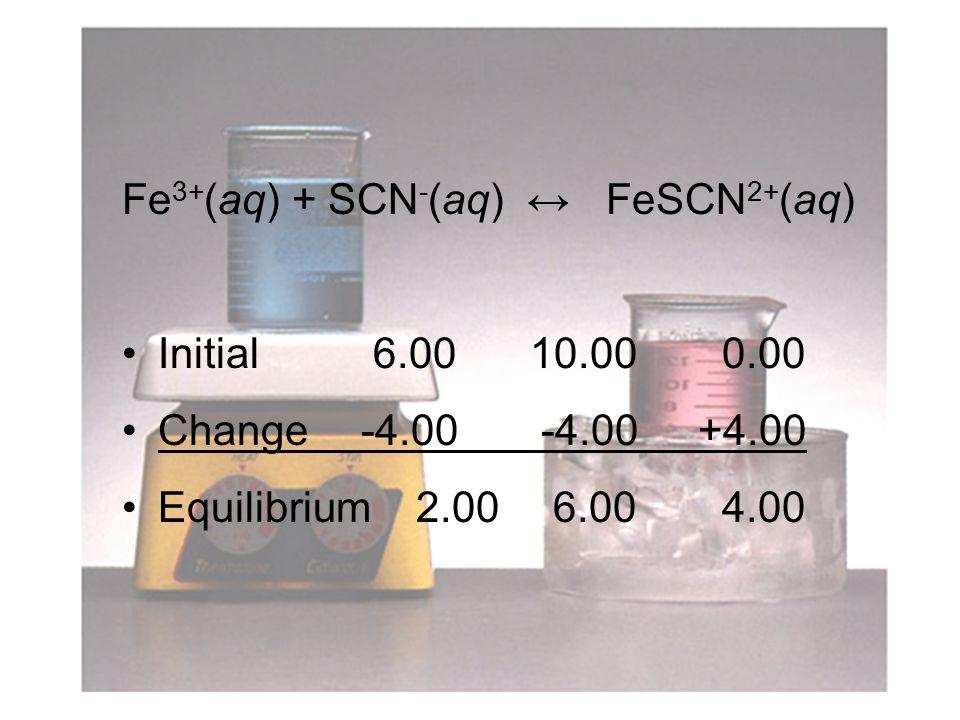 Fe 3+ (aq) + SCN - (aq) ↔ FeSCN 2+ (aq) Initial 6.00 10.00 0.00 Change -4.00 -4.00+4.00 Equilibrium 2.00 6.00 4.00