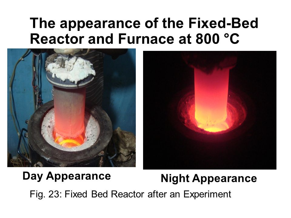 The appearance of the Fixed-Bed Reactor and Furnace at 800 °C 12 Day Appearance Night Appearance Fig. 23: Fixed Bed Reactor after an Experiment