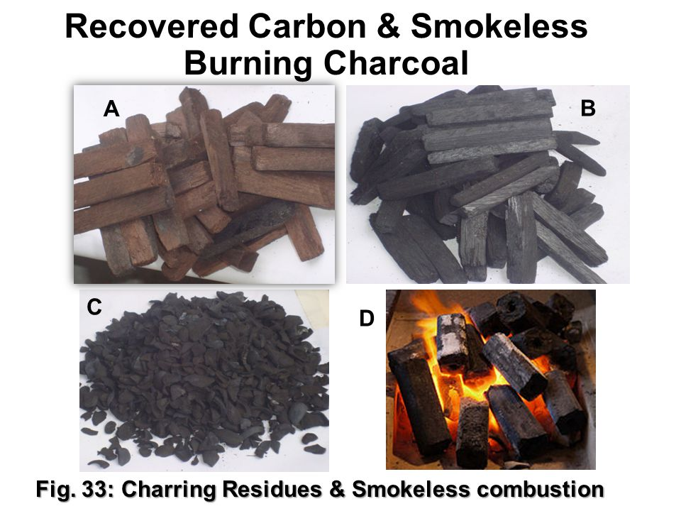Recovered Carbon & Smokeless Burning Charcoal 27 Fig.