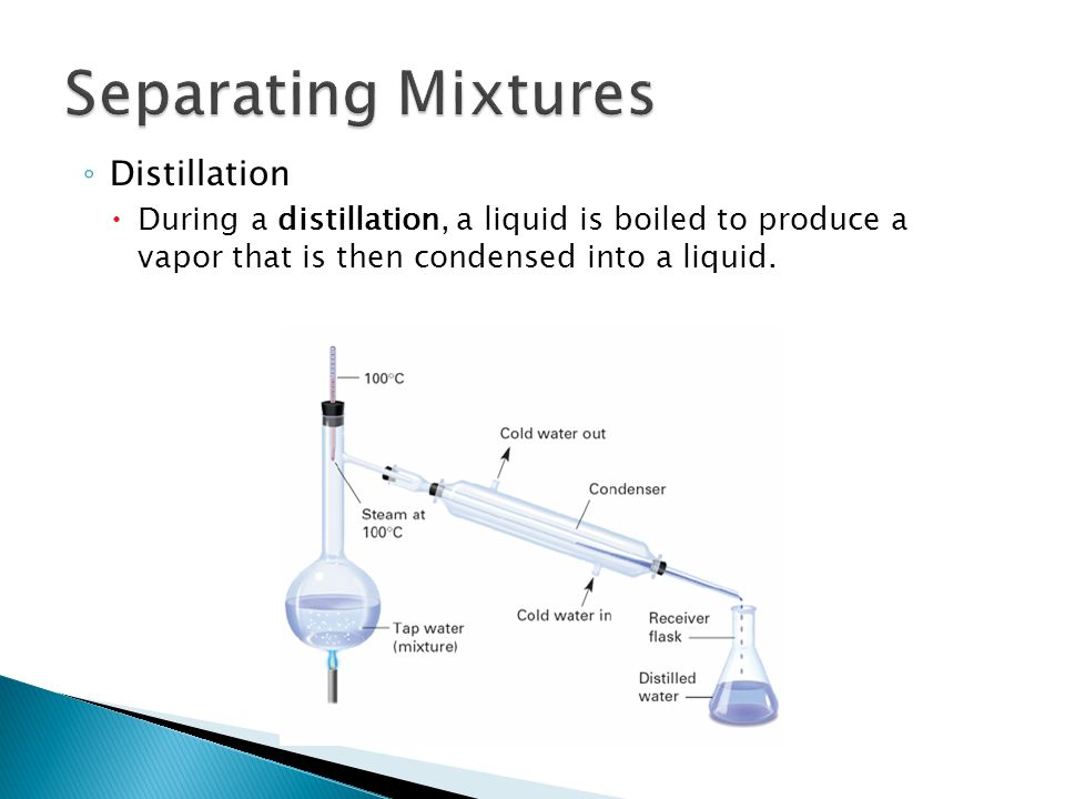◦ Distillation  During a distillation, a liquid is boiled to produce a vapor that is then condensed into a liquid.