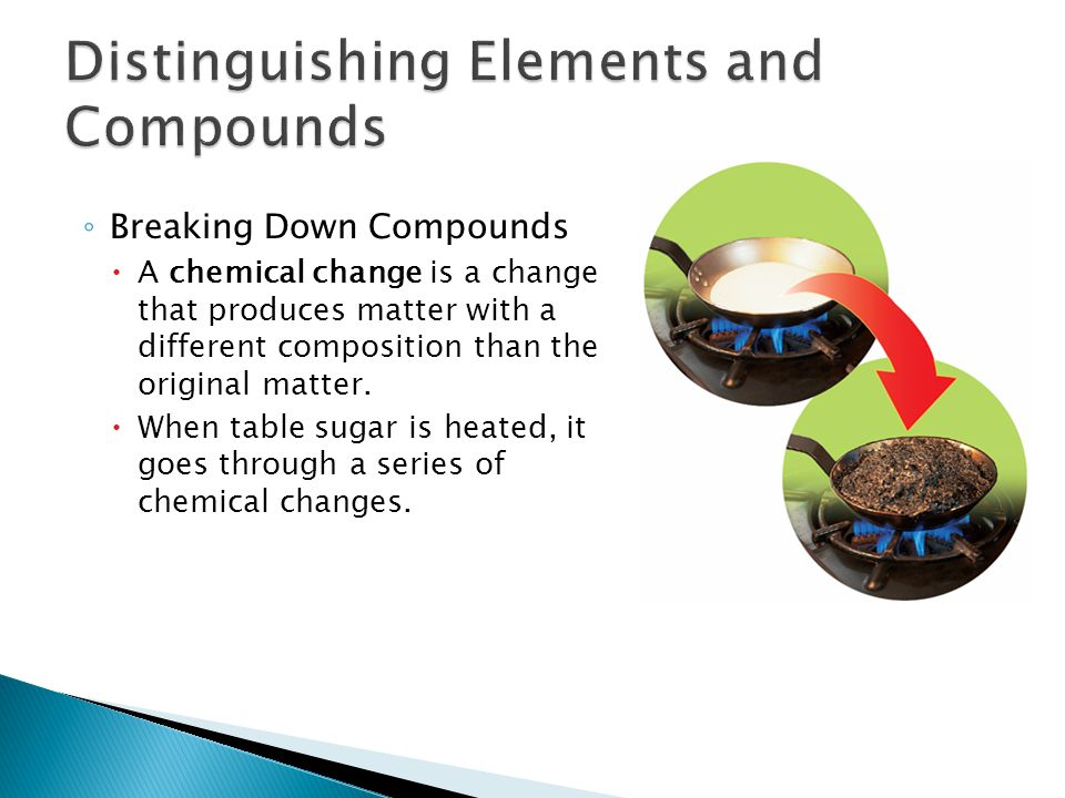  The final products of these chemical changes are solid carbon and water vapor.