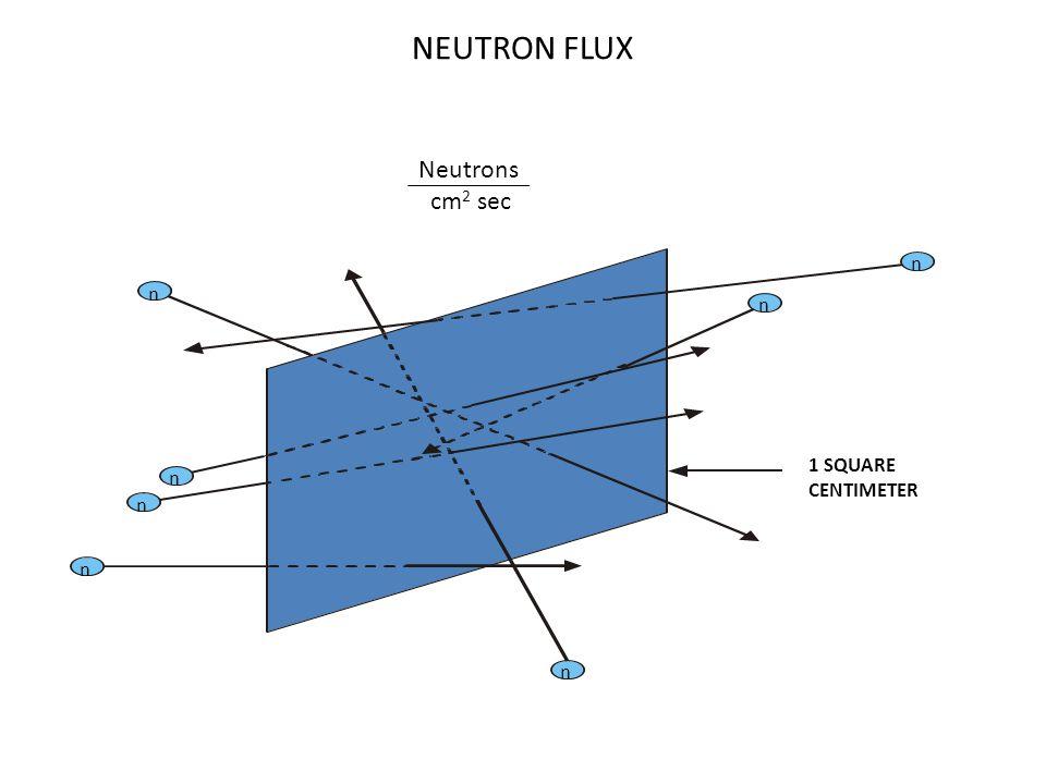 NEUTRON FLUX n n n n n 1 SQUARE CENTIMETER n n Neutrons cm 2 sec