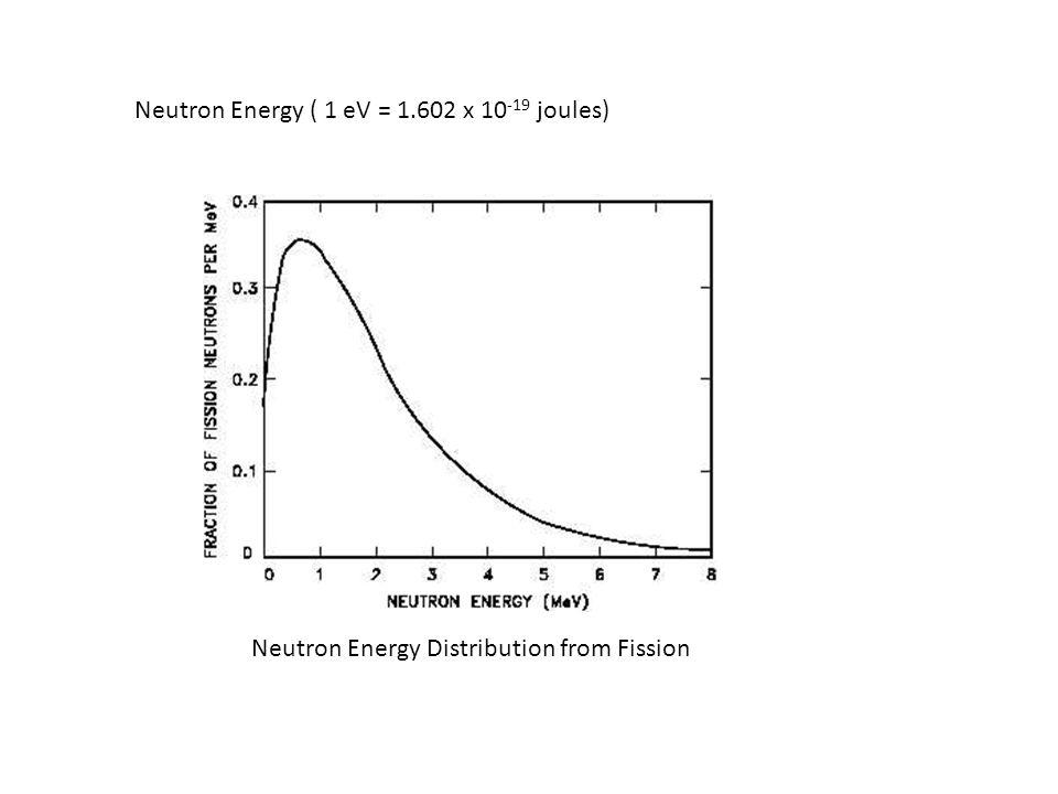 Neutron Energy Distribution from Fission Neutron Energy ( 1 eV = 1.602 x 10 -19 joules)