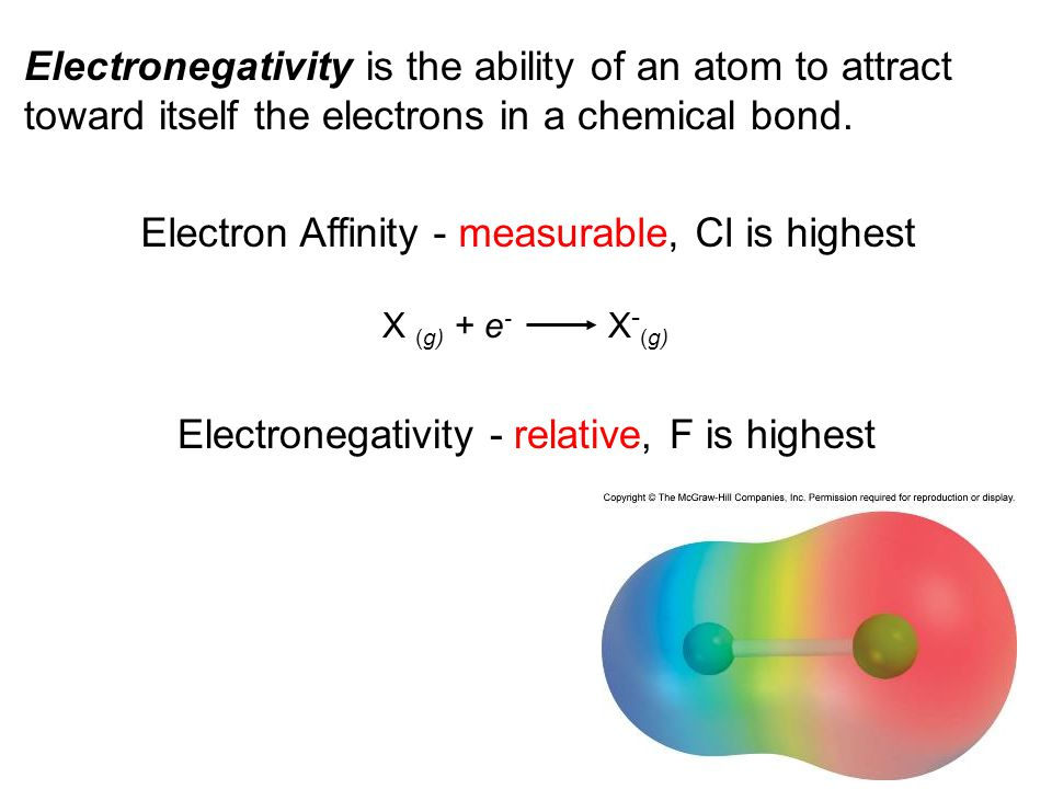 14 Electronegativity is the ability of an atom to attract toward itself the electrons in a chemical bond. Electron Affinity - measurable, Cl is highes