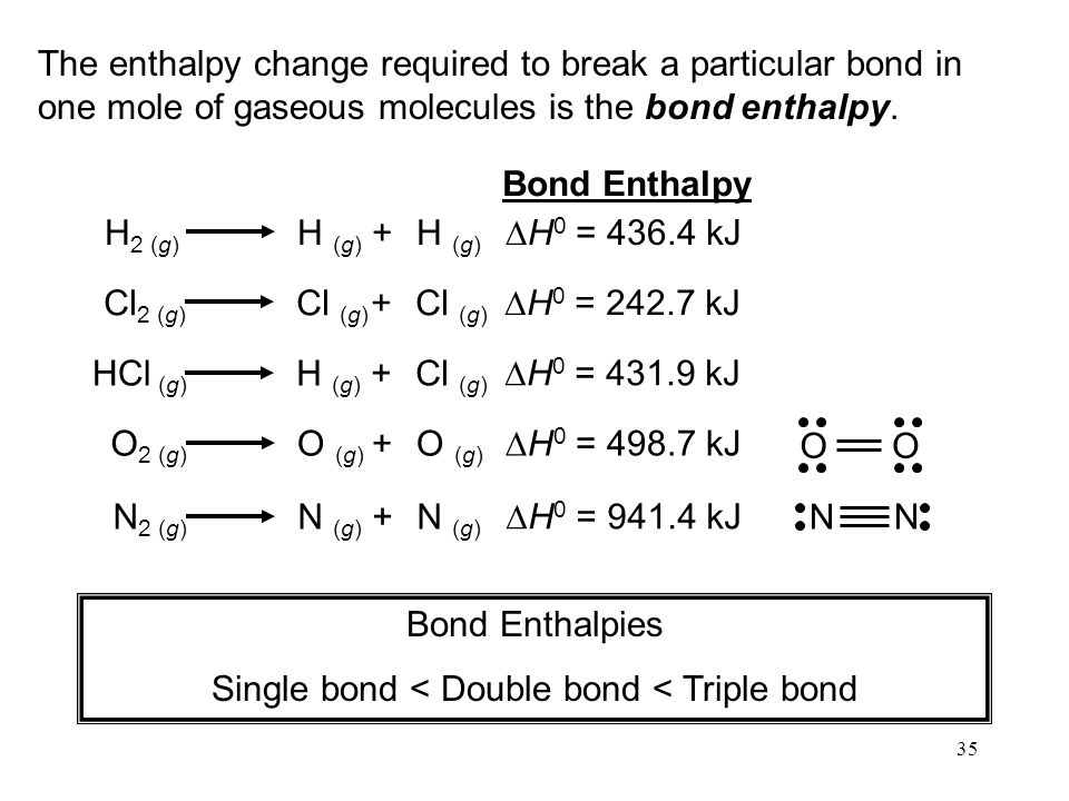 35 The enthalpy change required to break a particular bond in one mole of gaseous molecules is the bond enthalpy. H 2 (g) H (g) +  H 0 = 436.4 kJ Cl