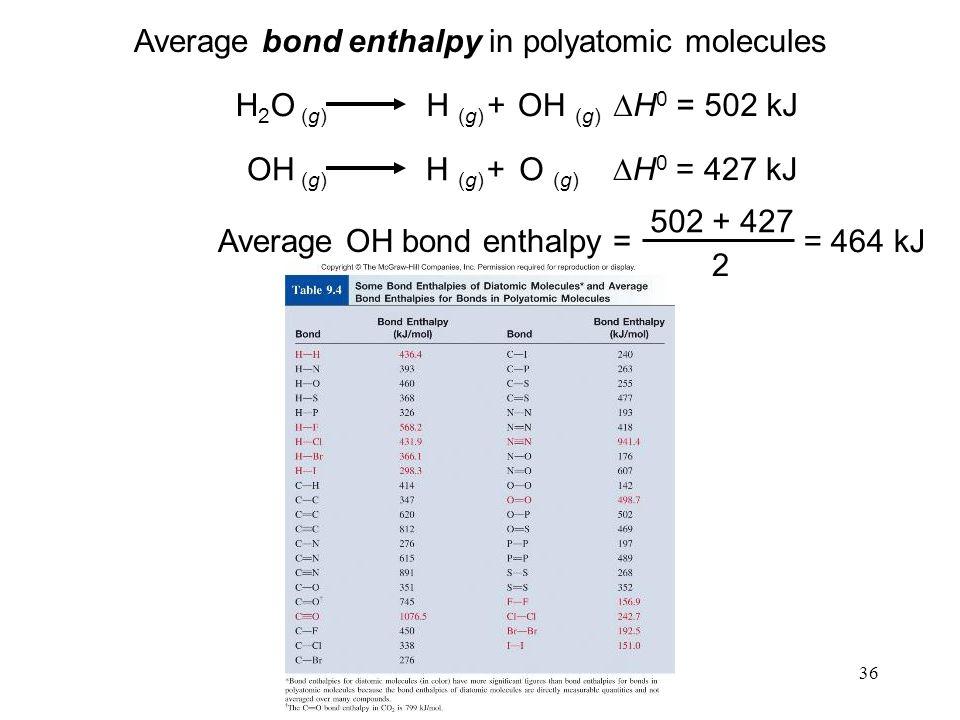 36 Average bond enthalpy in polyatomic molecules H 2 O (g) H (g) +OH (g)  H 0 = 502 kJ OH (g) H (g) +O (g)  H 0 = 427 kJ Average OH bond enthalpy =