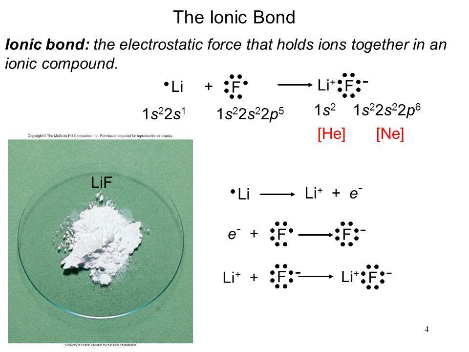 4 Li + F Li + F - The Ionic Bond 1s22s11s22s1 1s22s22p51s22s22p5 1s21s2 1s22s22p61s22s22p6 [He][Ne] Li Li + + e - e - + FF - F - Li + + Li + F - LiF I