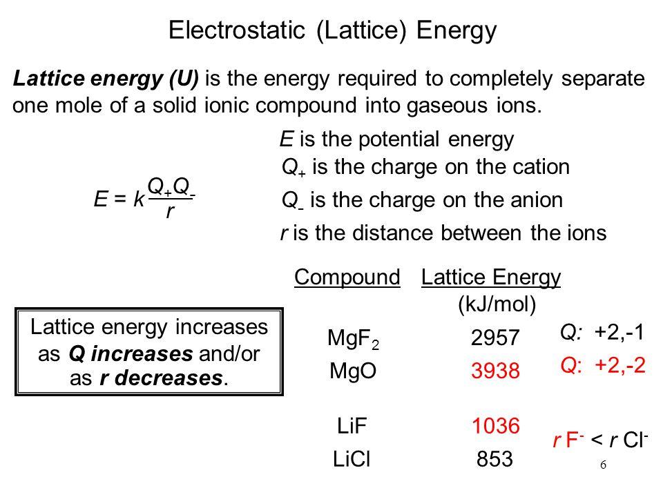 6 Lattice energy increases as Q increases and/or as r decreases. CompoundLattice Energy (kJ/mol) MgF 2 MgO LiF LiCl 2957 3938 1036 853 Q: +2,-1 Q: +2,