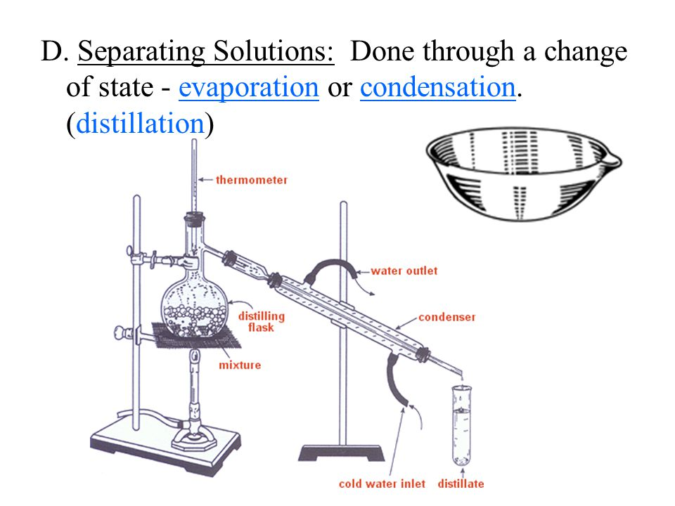 D. Separating Solutions: Done through a change of state - evaporation or condensation.
