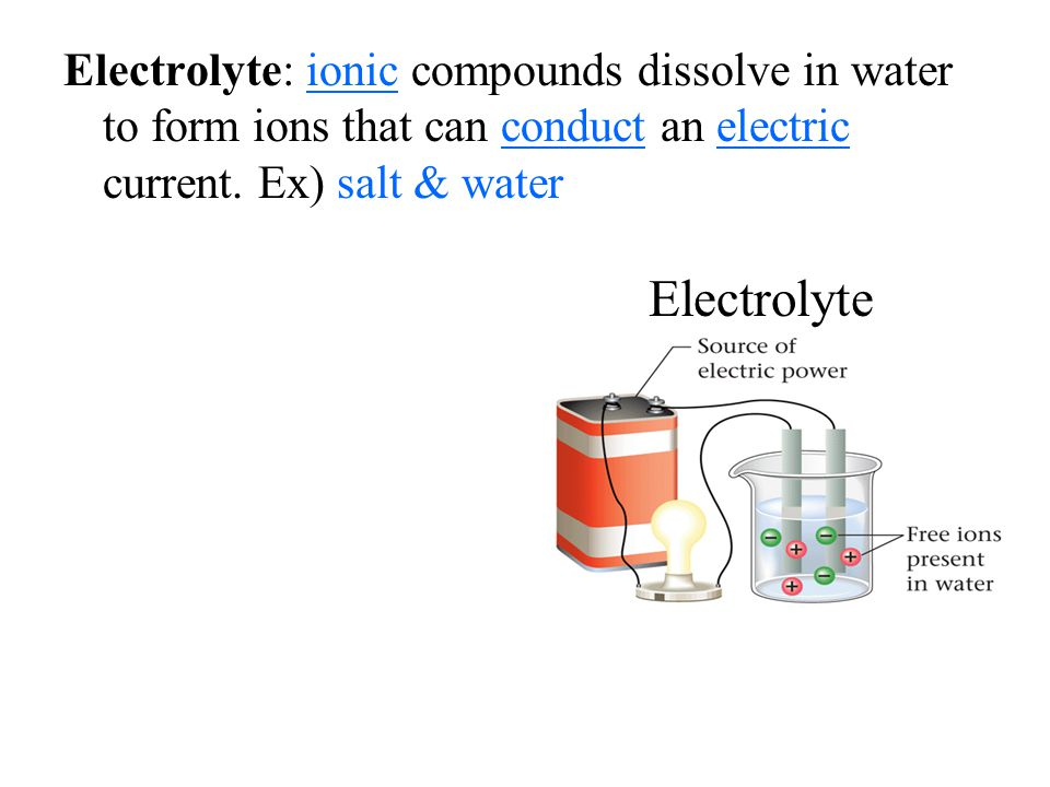 Electrolyte: ionic compounds dissolve in water to form ions that can conduct an electric current.