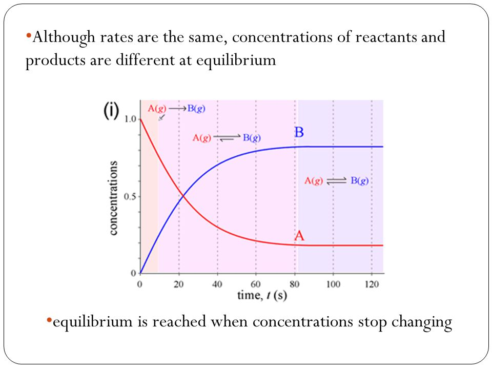 Although rates are the same, concentrations of reactants and products are different at equilibrium equilibrium is reached when concentrations stop cha