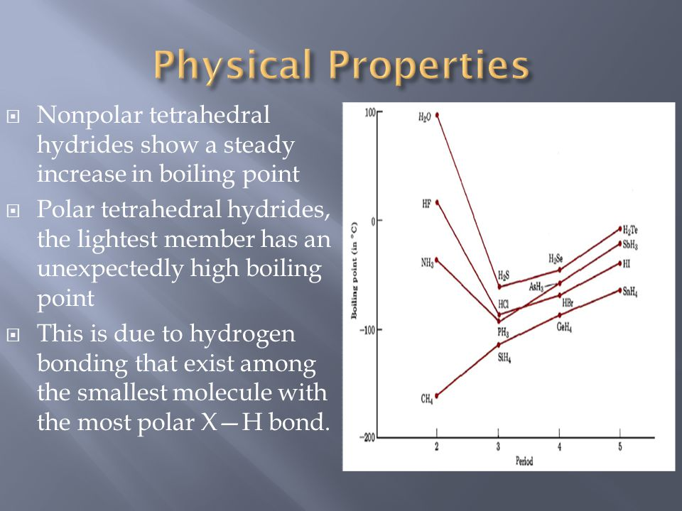  Nonpolar tetrahedral hydrides show a steady increase in boiling point  Polar tetrahedral hydrides, the lightest member has an unexpectedly high boi
