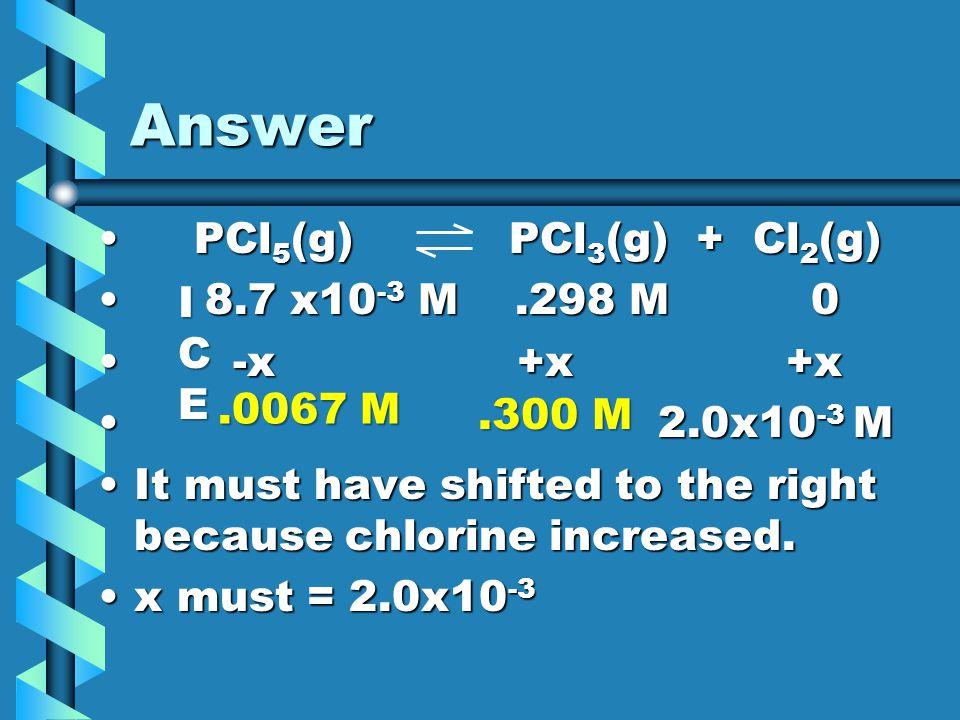 Answer PCl 5 (g) PCl 3 (g) + Cl 2 (g)PCl 5 (g) PCl 3 (g) + Cl 2 (g) 8.7 x10 -3 M.298 M 0 8.7 x10 -3 M.298 M 0 -x +x +x -x +x +x 2.0x10 -3 M 2.0x10 -3