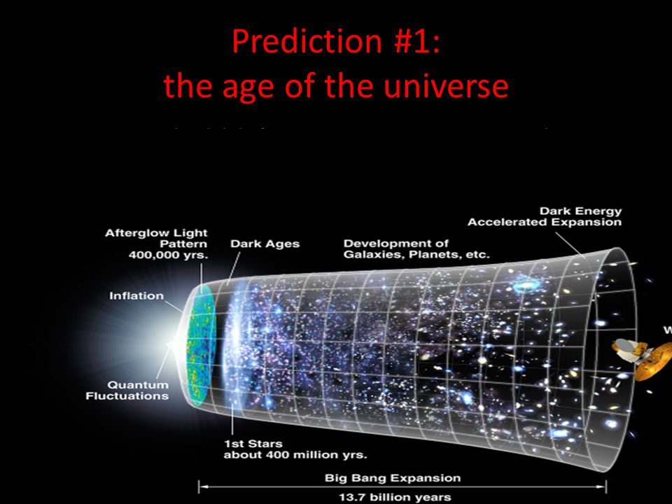 Prediction #1: the age of the universe By using hubble's constant we can run the cosmological clock backwards.