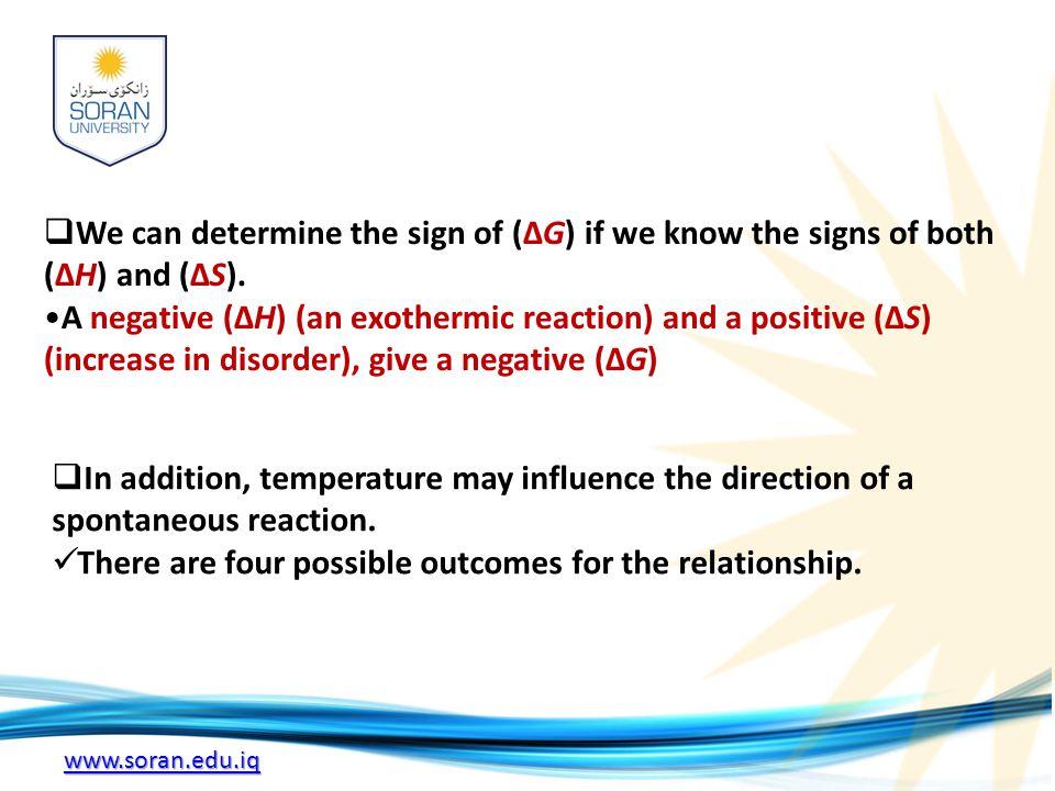 www.soran.edu.iq  We can determine the sign of (ΔG) if we know the signs of both (ΔH) and (ΔS).