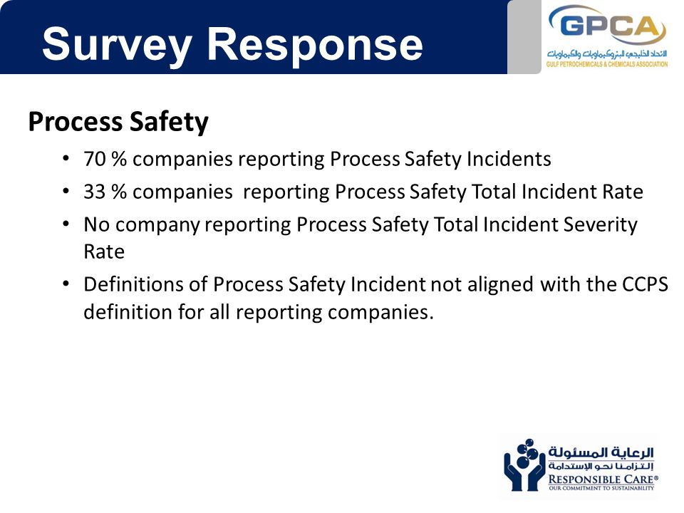 Survey Response Process Safety 70 % companies reporting Process Safety Incidents 33 % companies reporting Process Safety Total Incident Rate No company reporting Process Safety Total Incident Severity Rate Definitions of Process Safety Incident not aligned with the CCPS definition for all reporting companies.