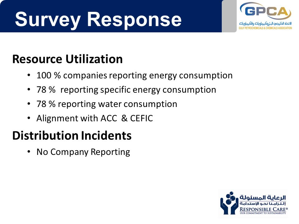Survey Response Resource Utilization 100 % companies reporting energy consumption 78 % reporting specific energy consumption 78 % reporting water consumption Alignment with ACC & CEFIC Distribution Incidents No Company Reporting