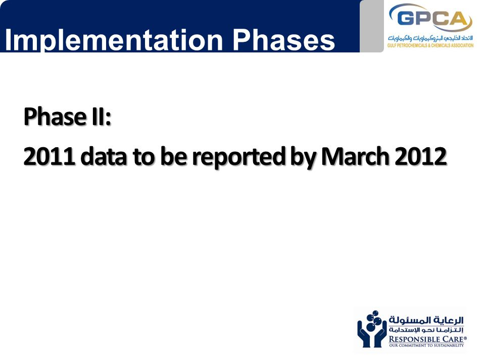 Implementation Phases Phase II: 2011 data to be reported by March 2012