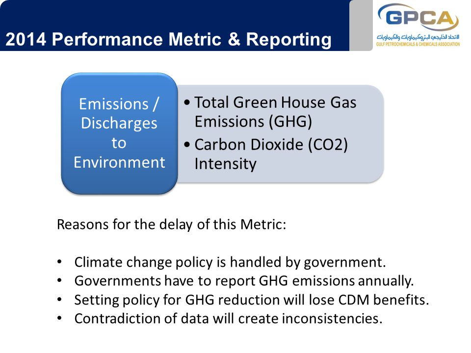 2014 Performance Metric & Reporting Total Green House Gas Emissions (GHG) Carbon Dioxide (CO2) Intensity Emissions / Discharges to Environment Reasons for the delay of this Metric: Climate change policy is handled by government.