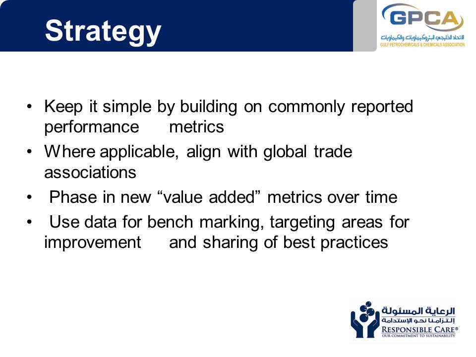 Strategy Keep it simple by building on commonly reported performancemetrics Where applicable, align with global trade associations Phase in new value added metrics over time Use data for bench marking, targeting areas for improvement and sharing of best practices
