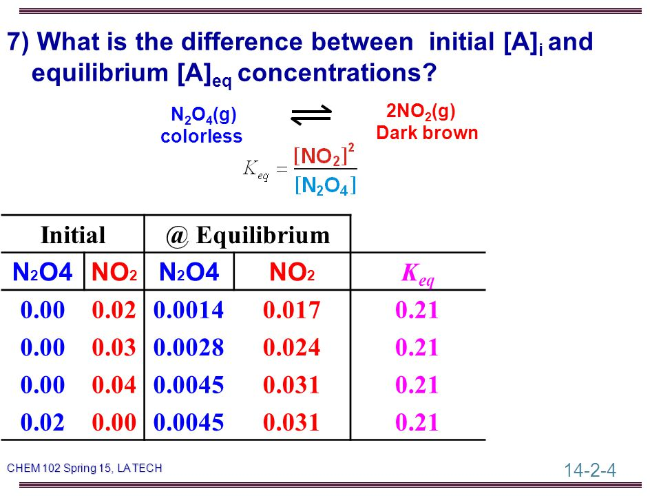 14-2-4 CHEM 102 Spring 15, LA TECH 7) What is the difference between initial [A] i and equilibrium [A] eq concentrations.