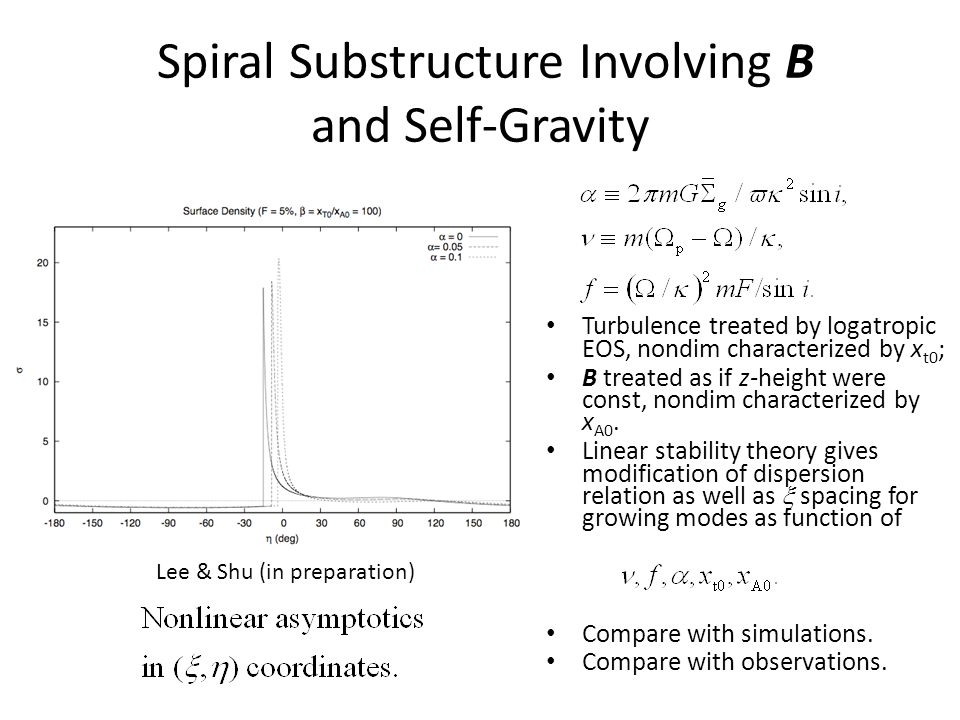 Spiral Substructure Involving B and Self-Gravity Turbulence treated by logatropic EOS, nondim characterized by x t0 ; B treated as if z-height were const, nondim characterized by x A0.
