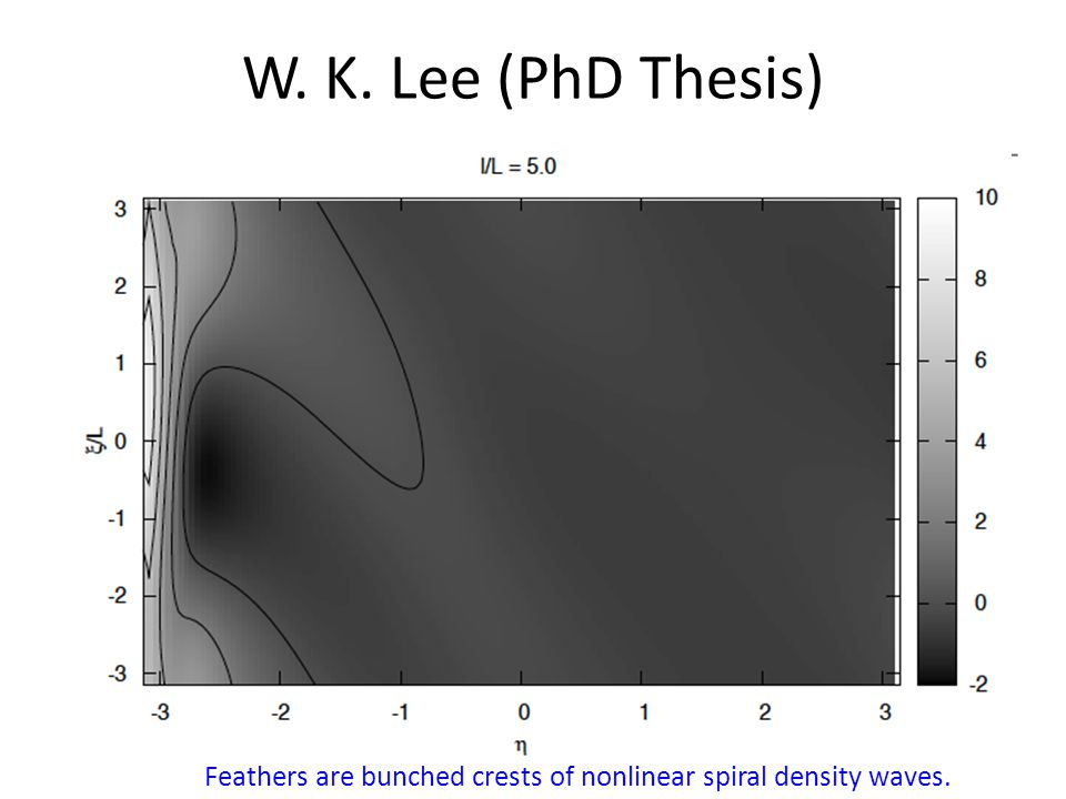 W. K. Lee (PhD Thesis) Feathers are bunched crests of nonlinear spiral density waves.
