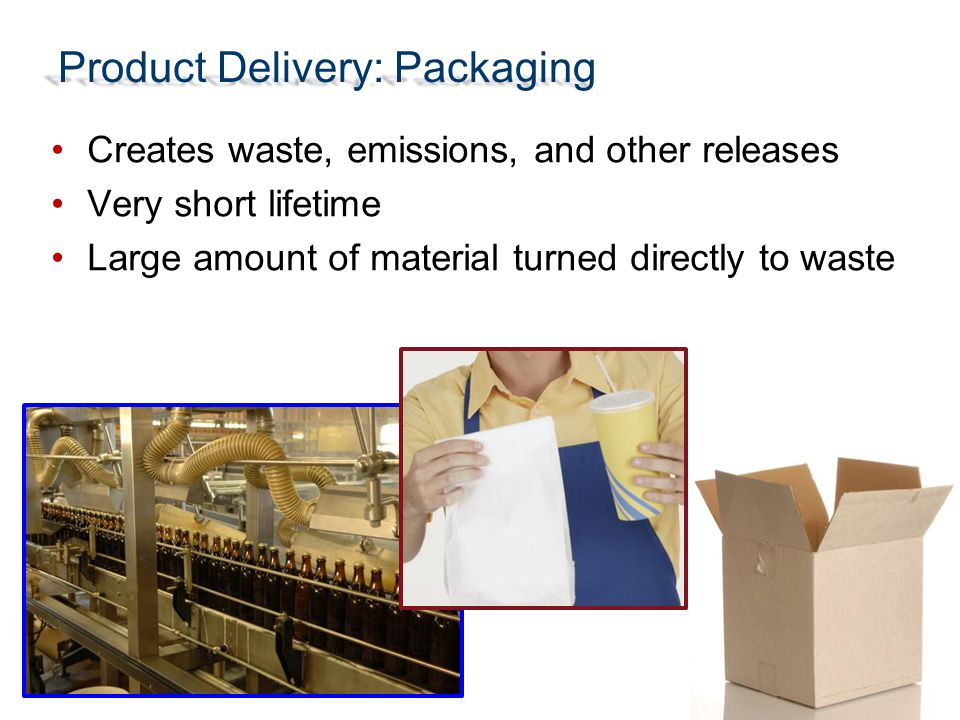 Product Delivery: Packaging Creates waste, emissions, and other releases Very short lifetime Large amount of material turned directly to waste