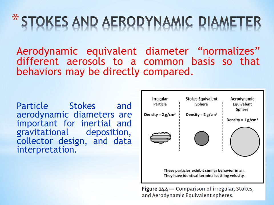 Aerodynamic equivalent diameter normalizes different aerosols to a common basis so that behaviors may be directly compared.