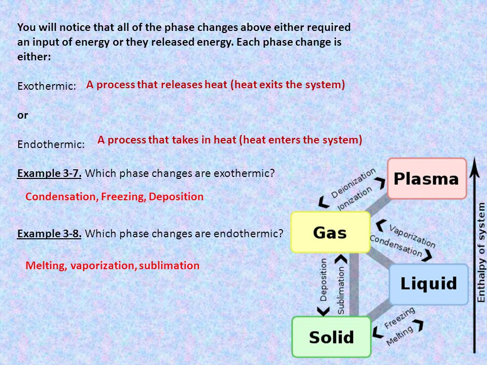 You will notice that all of the phase changes above either required an input of energy or they released energy. Each phase change is either: Exothermi