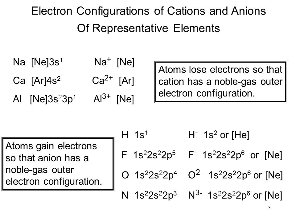 14 The metals in these two groups have similar outer electron configurations, with one electron in the outermost s orbital.